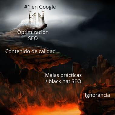 Posicionamiento SEO, Google es verbo no sustantivo